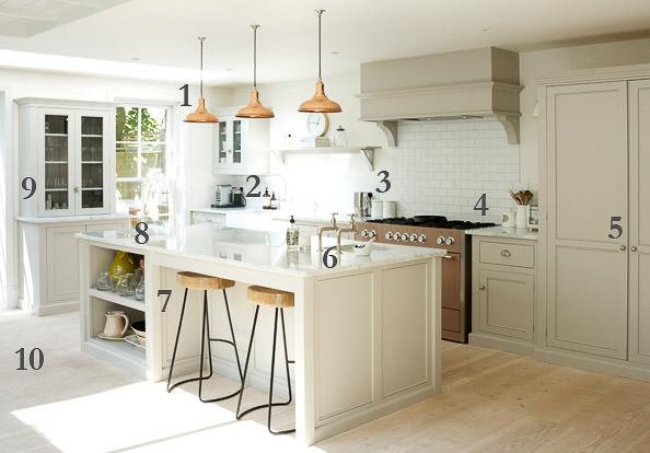 Clapham Shaker Kitchen: DeVOL Directory: The Clapham Kitchen